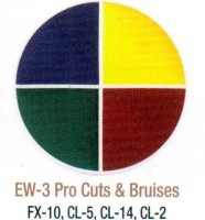 CUTS and BRUISES PRO WHEEL #EW-3